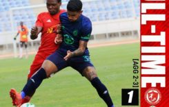 Bullets Knocked Out Of Caf Champions League By Amazulu